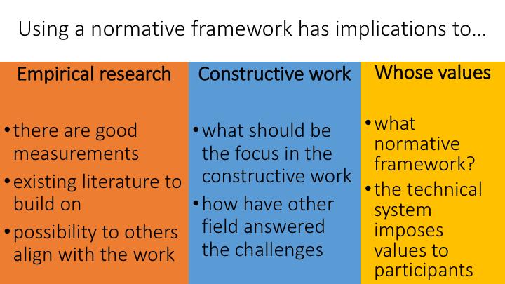 Kuinka normatiivisia teorioita voisi hyödyntää käyttöliittymätutkimuksessa?